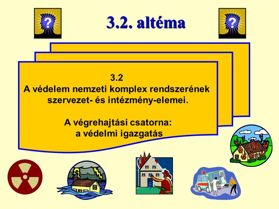 3.2. altéma 3.2 A védelem nemzeti komplex rendszerének szervezet- és intézmény-elemei. A végrehajtási csatorna: a védelmi igazgatás