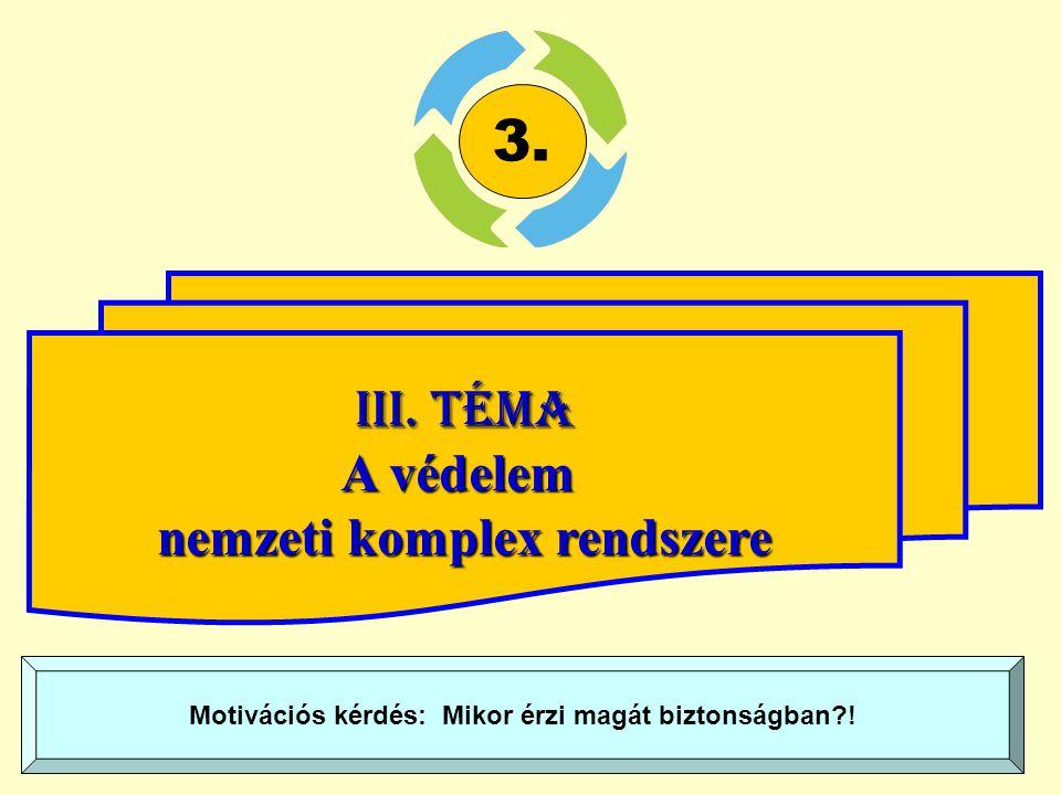 III. Téma A védelem nemzeti komplex rendszere 3. Motivációs kérdés: Mikor érzi magát biztonságban?!