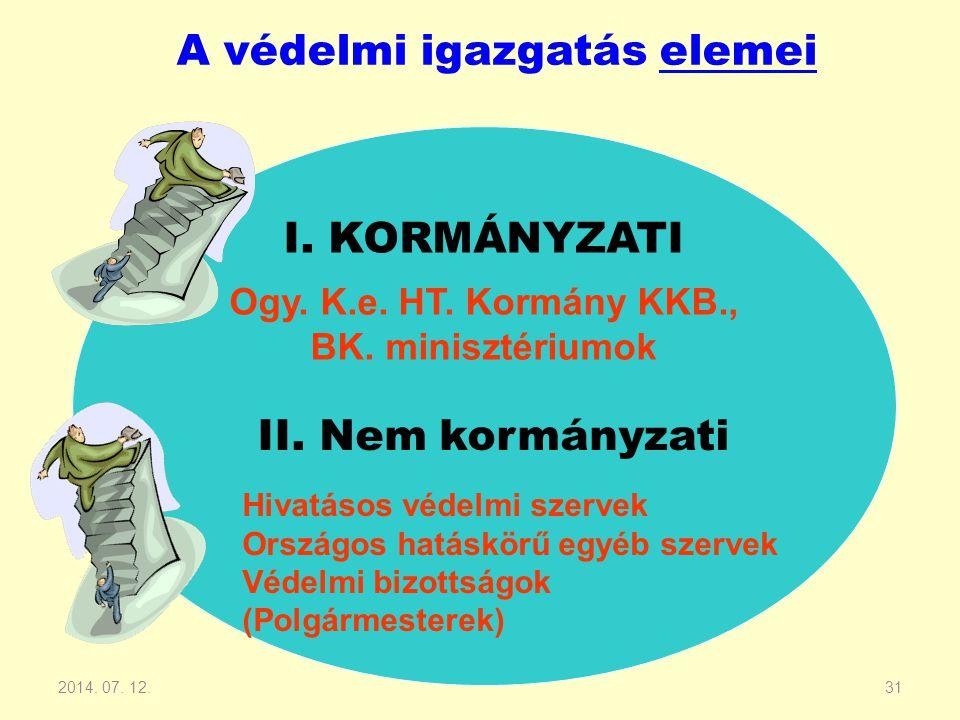 2014. 07. 12.31 I. KORMÁNYZATI Ogy. K.e. HT. Kormány KKB., BK. minisztériumok II. Nem kormányzati Hivatásos védelmi szervek Országos hatáskörű egyéb s