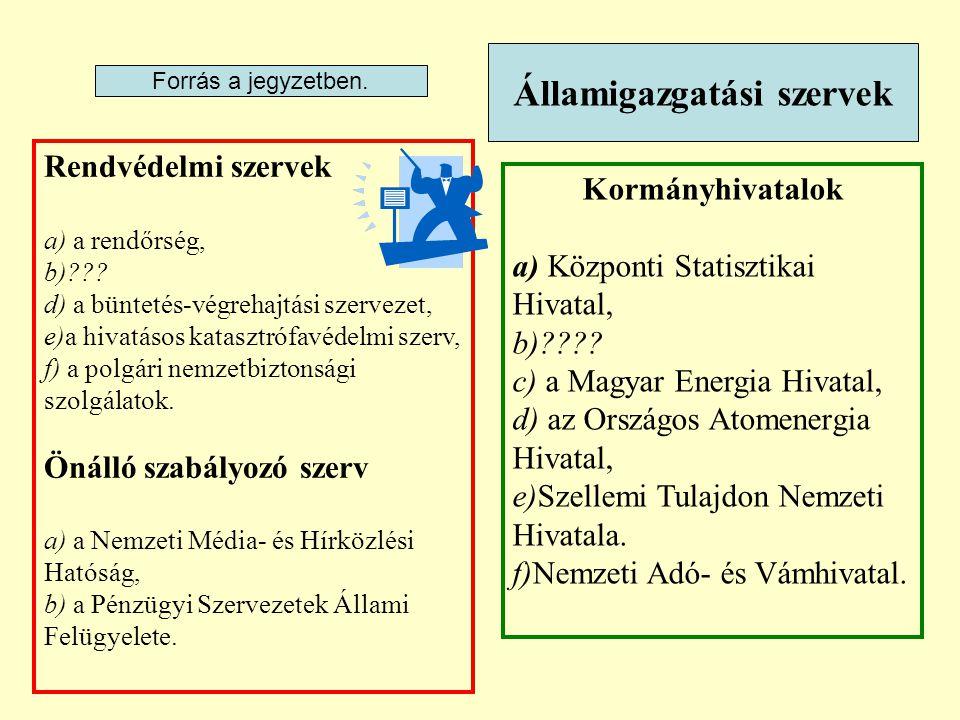 Rendvédelmi szervek a) a rendőrség, b)??? d) a büntetés-végrehajtási szervezet, e)a hivatásos katasztrófavédelmi szerv, f) a polgári nemzetbiztonsági