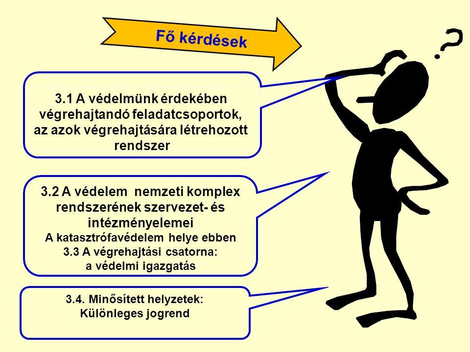 Fő kérdések 3.2 A védelem nemzeti komplex rendszerének szervezet- és intézményelemei A katasztrófavédelem helye ebben 3.3 A végrehajtási csatorna: a v