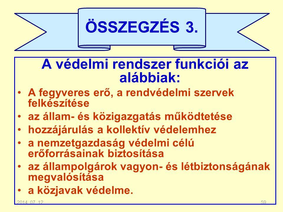 2014. 07. 12.59 A védelmi rendszer funkciói az alábbiak: A fegyveres erő, a rendvédelmi szervek felkészítése az állam- és közigazgatás működtetése hoz