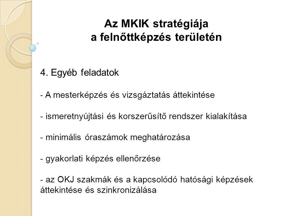 Az MKIK stratégiája a felnőttképzés területén 4. Egyéb feladatok - A mesterképzés és vizsgáztatás áttekintése - ismeretnyújtási és korszerűsítő rendsz