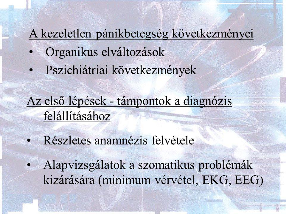A kezeletlen pánikbetegség következményei Organikus elváltozások Pszichiátriai következmények Az első lépések - támpontok a diagnózis felállításához R