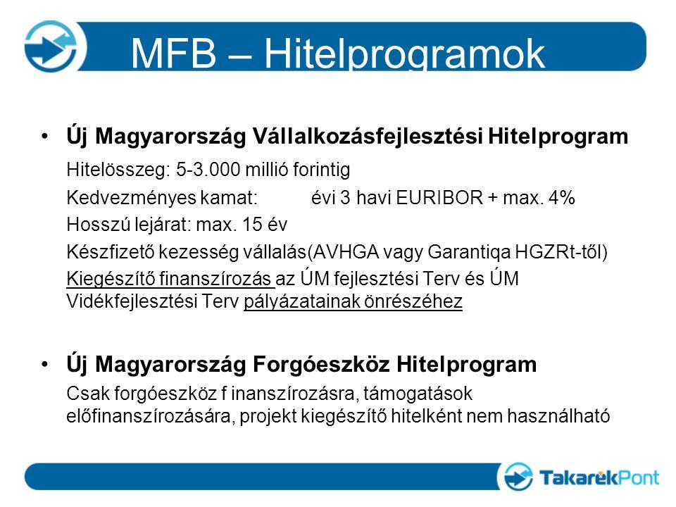 MFB – Hitelprogramok Új Magyarország Vállalkozásfejlesztési Hitelprogram Hitelösszeg:5-3.000 millió forintig Kedvezményes kamat: évi 3 havi EURIBOR +