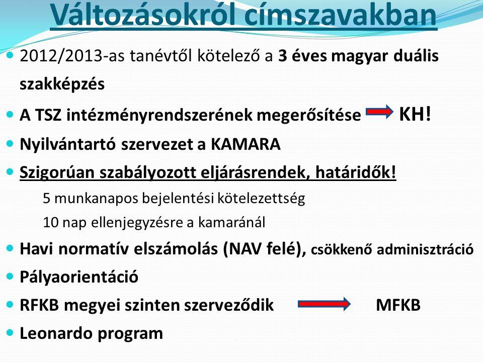 Változásokról címszavakban 2012/2013-as tanévtől kötelező a 3 éves magyar duális szakképzés A TSZ intézményrendszerének megerősítése KH.