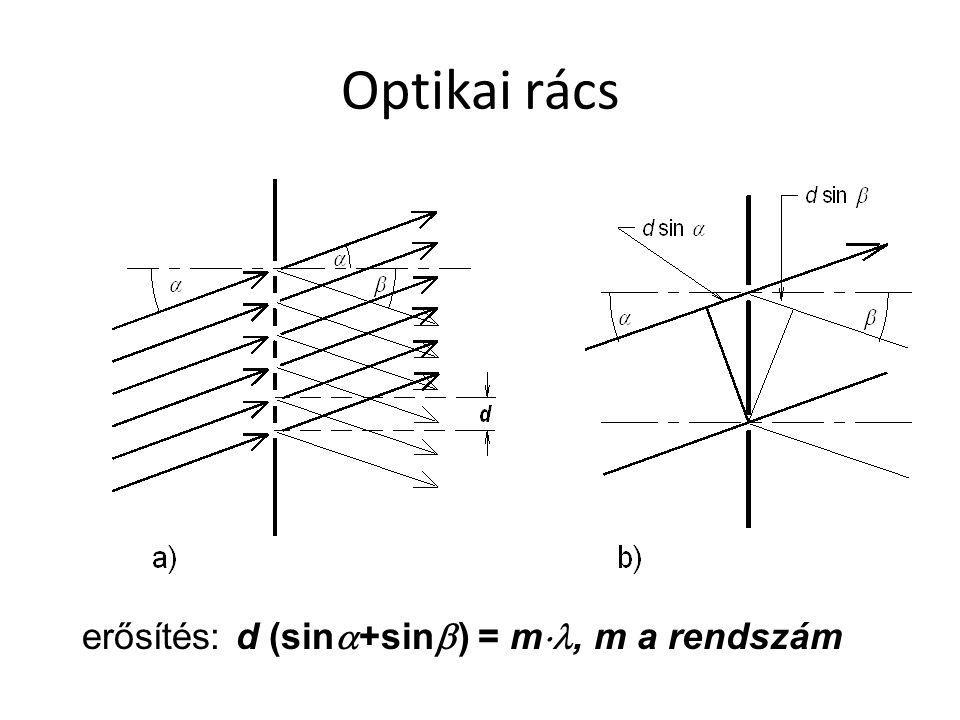 Optikai rács különböző rendek egymásra-rakódása: merőleges beesés esetén másodrendű színkép 500 nm és harmadrendű színkép 333 nm azonos irányba térül el.