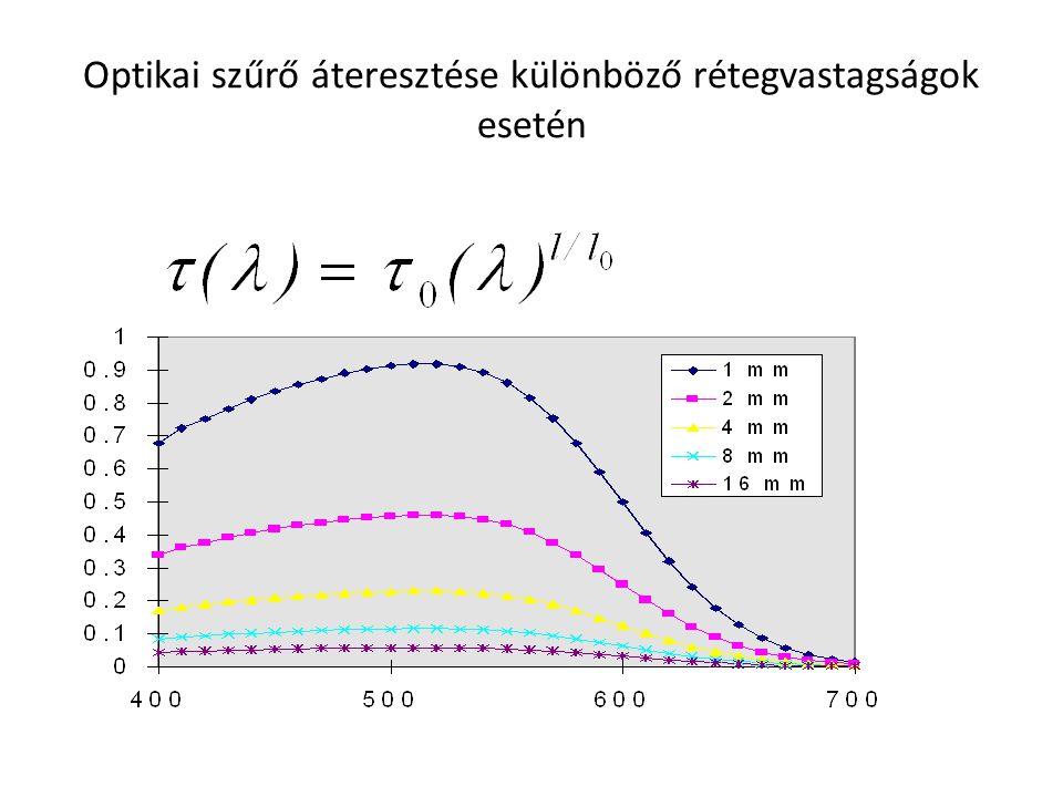 Detektor illesztése a színinger-megfeleltető függvényekhez Teli szűrőzés:szubtrak-tív színinger-keverés Parciál szűrőzés: részben additív, részben szubtraktív illesztés