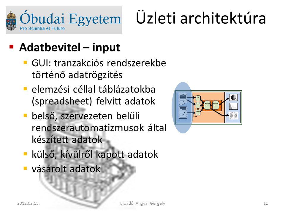  Adatbevitel – input  GUI: tranzakciós rendszerekbe történő adatrögzítés  elemzési céllal táblázatokba (spreadsheet) felvitt adatok  belső, szerve