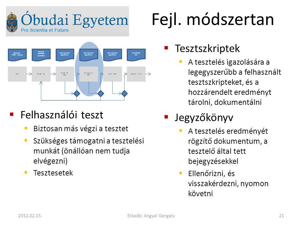 Előadó: Angyal Gergely212012.02.15. Fejl. módszertan  Felhasználói teszt  Biztosan más végzi a tesztet  Szükséges támogatni a tesztelési munkát (ön
