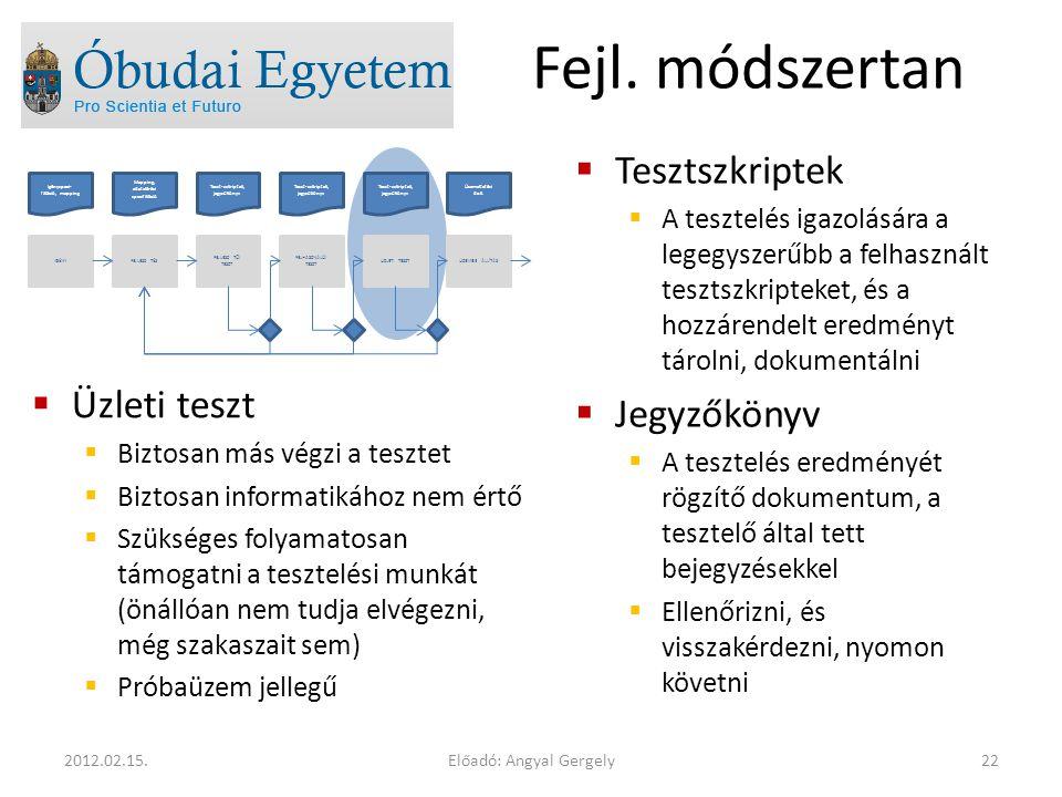 Előadó: Angyal Gergely222012.02.15. Fejl. módszertan  Tesztszkriptek  A tesztelés igazolására a legegyszerűbb a felhasznált tesztszkripteket, és a h