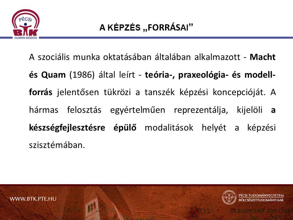 """A KÉPZÉS """" FORRÁS AI A szociális munka oktatásában általában alkalmazott - Macht és Quam (1986) által leírt - teória-, praxeológia- és modell- forrás jelentősen tükrözi a tanszék képzési koncepcióját."""