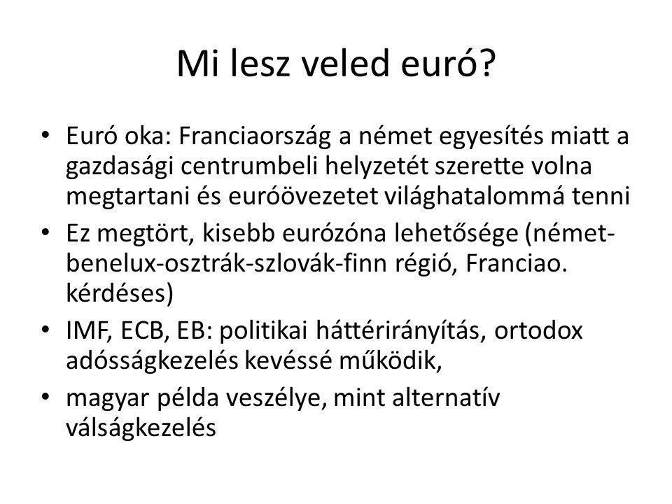 Magyarországi helyzetkép Kormányzat szja csökkentését 2012-ben már nem fedezi a nyugdíjpénztári vagyon felélése GDP 2,5%-os hiánycsökkentés (közszféra, új adók, 27%-os áfa stb.), ez 1,2%-os recessziós hatás Export vezérelt növekedés leállt Fogyasztás és beruházás is kissé zsugorodik Vita: eladósodást hitelekkel kezelni?