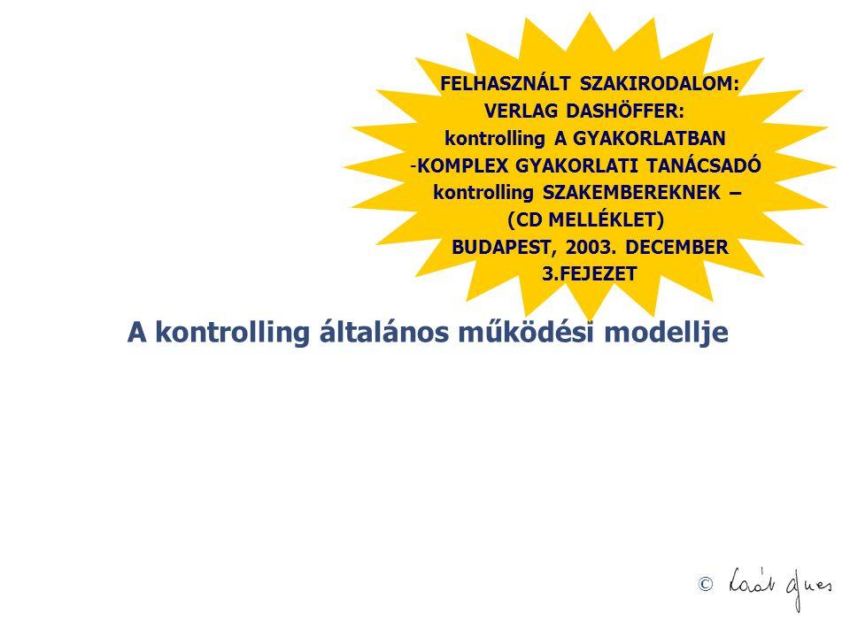 © A kontrolling általános működési modellje FELHASZNÁLT SZAKIRODALOM: VERLAG DASHÖFFER: kontrolling A GYAKORLATBAN -KOMPLEX GYAKORLATI TANÁCSADÓ kontr