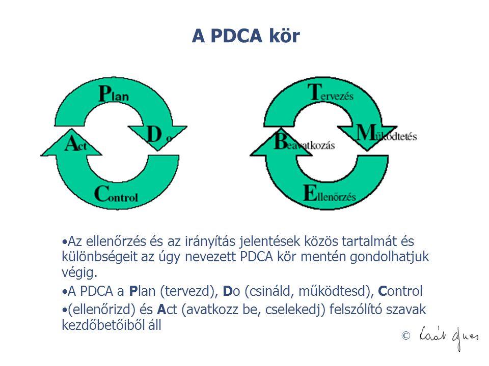 © A PDCA kör Az ellenőrzés és az irányítás jelentések közös tartalmát és különbségeit az úgy nevezett PDCA kör mentén gondolhatjuk végig. A PDCA a Pla