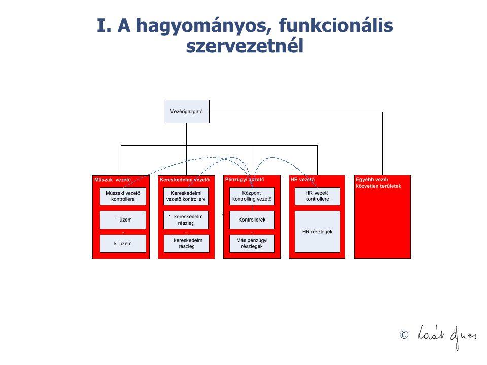 © I. A hagyományos, funkcionális szervezetnél