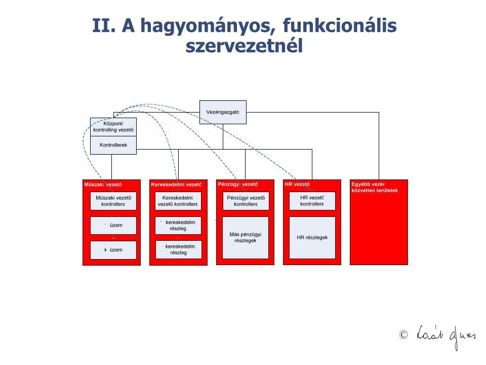 © II. A hagyományos, funkcionális szervezetnél