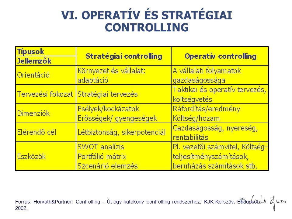 © VI. OPERATÍV ÉS STRATÉGIAI CONTROLLING Forrás: Horváth&Partner: Controlling – Út egy hatékony controlling rendszerhez, KJK-Kerszöv, Budapest, 2002.