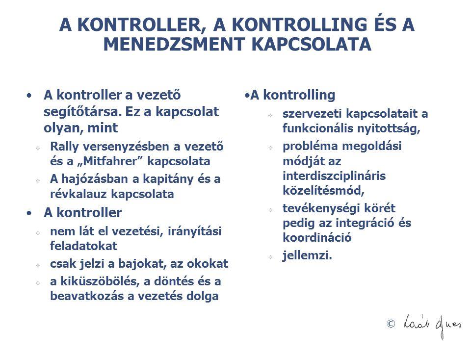 © A KONTROLLER, A KONTROLLING ÉS A MENEDZSMENT KAPCSOLATA A kontroller a vezető segítőtársa. Ez a kapcsolat olyan, mint  Rally versenyzésben a vezető