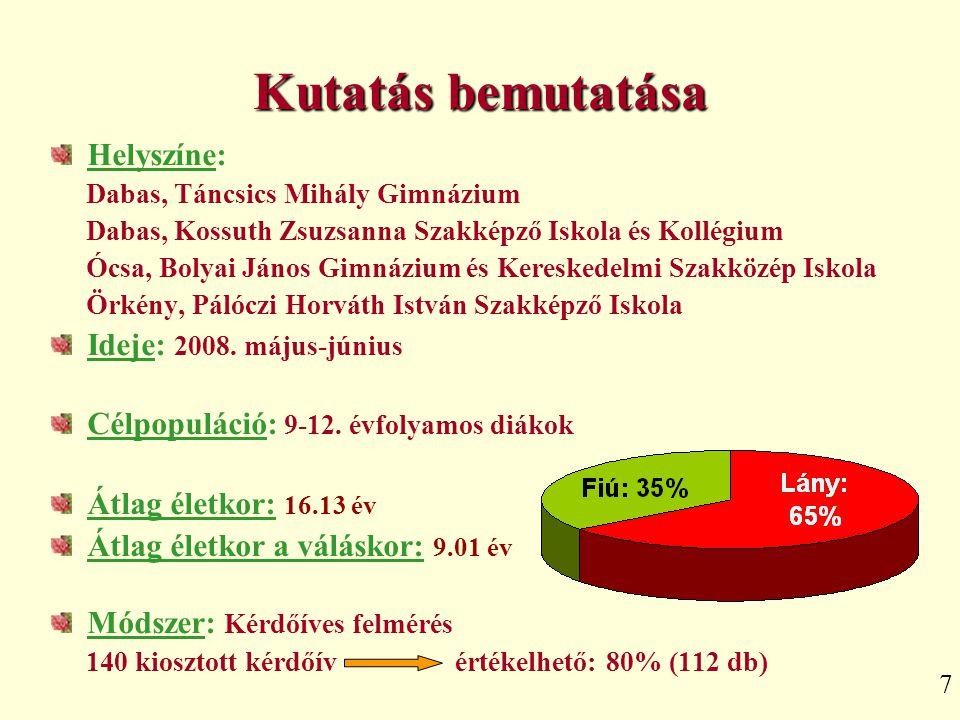 Kutatás bemutatása Helyszíne: Dabas, Táncsics Mihály Gimnázium Dabas, Kossuth Zsuzsanna Szakképző Iskola és Kollégium Ócsa, Bolyai János Gimnázium és