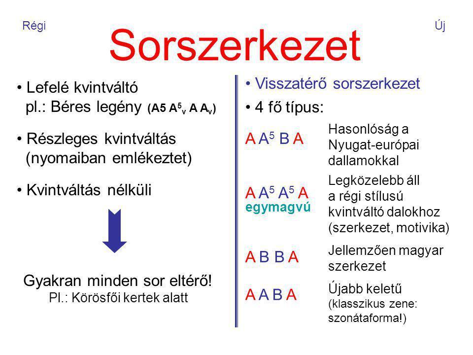 Sorszerkezet RégiÚj Lefelé kvintváltó pl.: Béres legény (A5 A 5 v A A v ) Részleges kvintváltás (nyomaiban emlékeztet) Kvintváltás nélküli Gyakran minden sor eltérő.