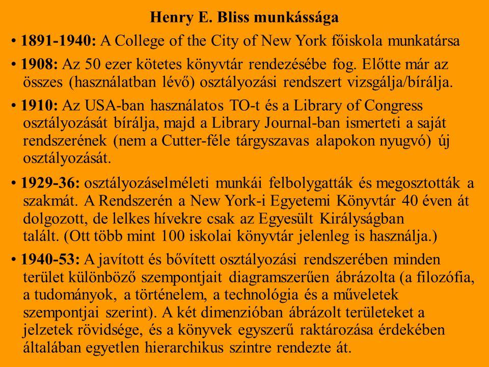 Henry E. Bliss munkássága 1891-1940: A College of the City of New York főiskola munkatársa 1908: Az 50 ezer kötetes könyvtár rendezésébe fog. Előtte m