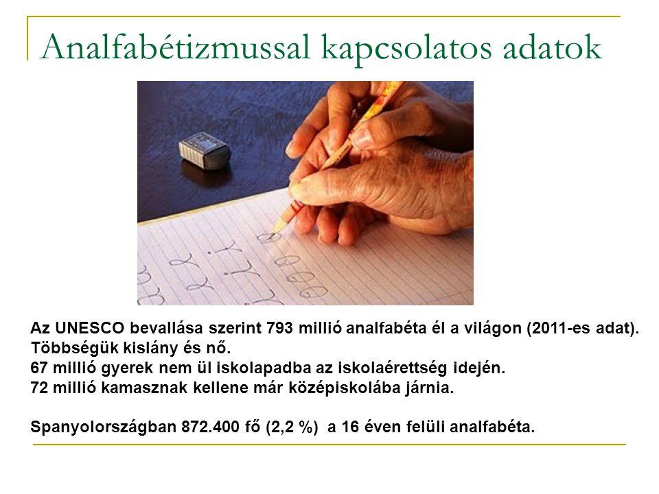 Analfabétizmussal kapcsolatos adatok Az UNESCO bevallása szerint 793 millió analfabéta él a világon (2011-es adat). Többségük kislány és nő. 67 millió