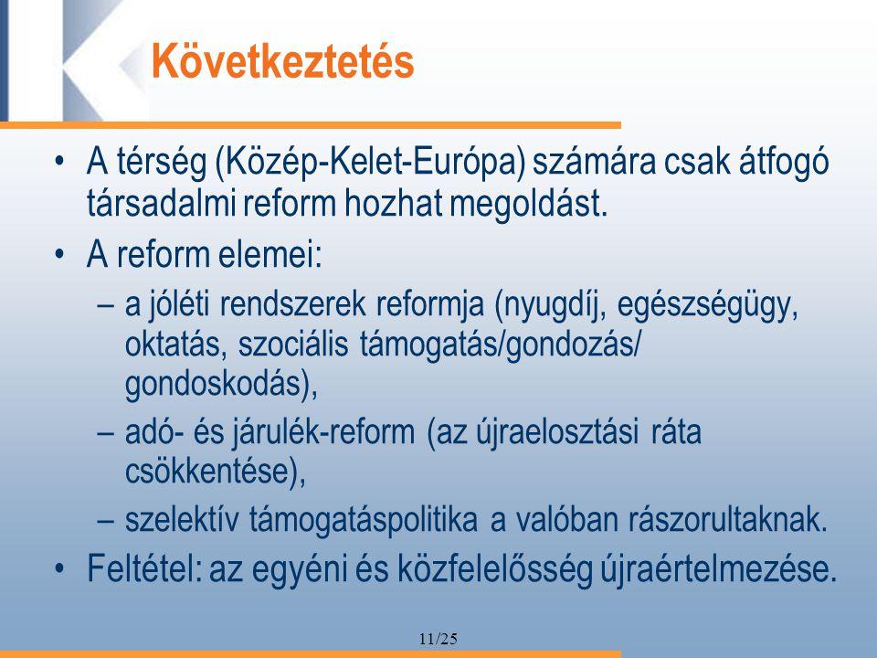 11/25 Következtetés A térség (Közép-Kelet-Európa) számára csak átfogó társadalmi reform hozhat megoldást.
