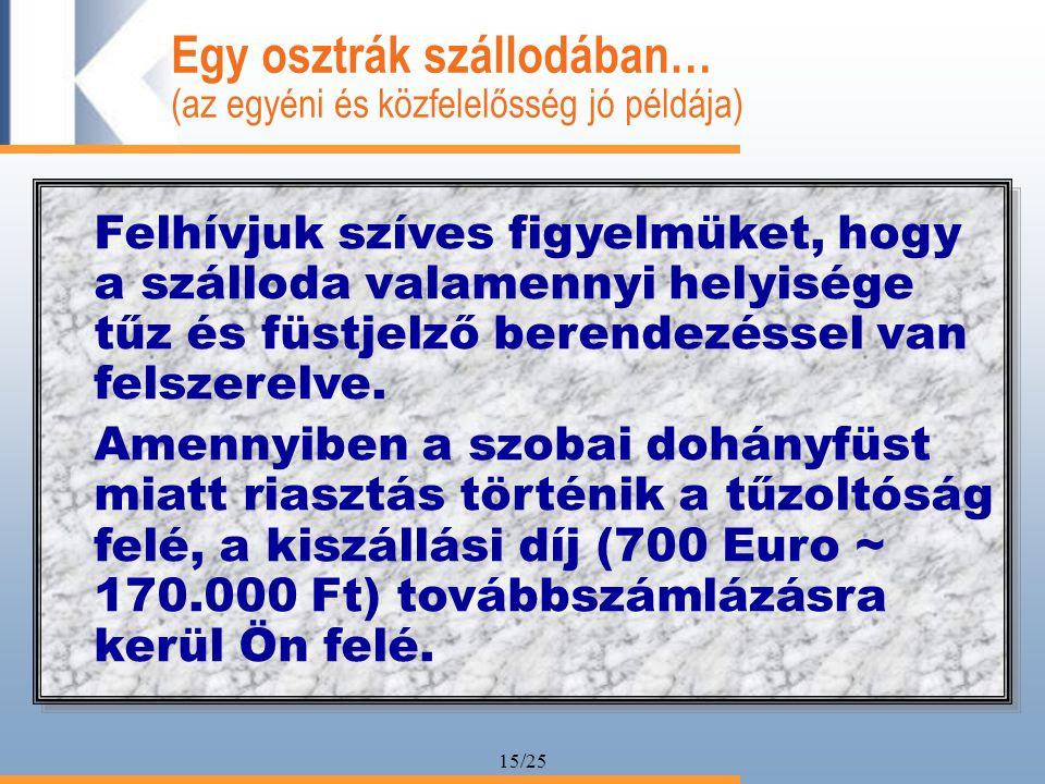16/25 Itt, és a környéken a kétezres években