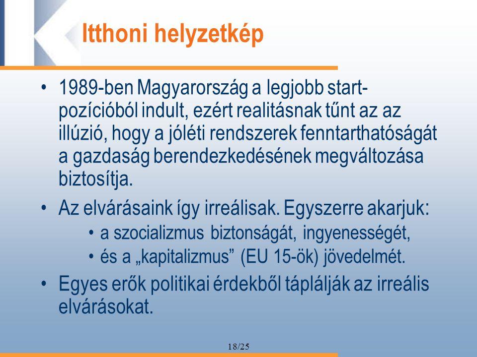 18/25 Itthoni helyzetkép 1989-ben Magyarország a legjobb start- pozícióból indult, ezért realitásnak tűnt az az illúzió, hogy a jóléti rendszerek fenntarthatóságát a gazdaság berendezkedésének megváltozása biztosítja.