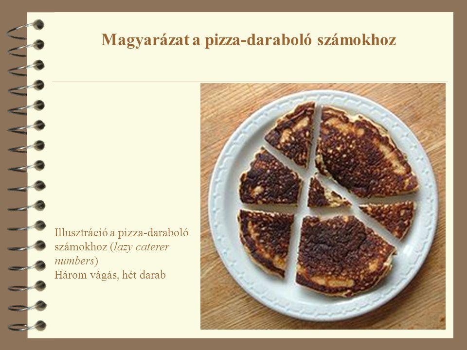 Illusztráció a pizza-daraboló számokhoz (lazy caterer numbers) Három vágás, hét darab Magyarázat a pizza-daraboló számokhoz