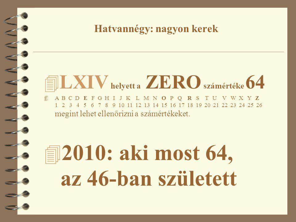 4 LXIV helyett a ZERO számértéke 64 4 A B C D E F G H I J K L M N O P Q R S T U V W X Y Z 1 2 3 4 5 6 7 8 9 10 11 12 13 14 15 16 17 18 19 20 21 22 23 24 25 26 megint lehet ellenőrizni a számértékeket.