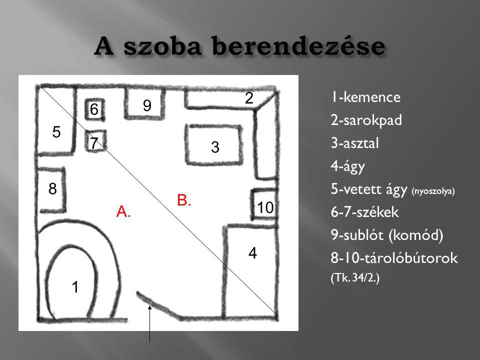 1-kemence 2-sarokpad 3-asztal 4-ágy 5-vetett ágy (nyoszolya) 6-7-székek 9-sublót (komód) 8-10-tárolóbútorok (Tk. 34/2.) A. B. 1 2 3 4 5 6 7 8 9 10 6 7