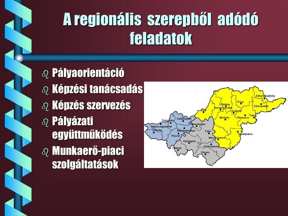 Az ÉRÁK lehetőségei és vállalásai b A regionális szerepből adódó feladatok b Partneri kapcsolatok rendszere b A képzési kínálat elvei b Szolgáltatások
