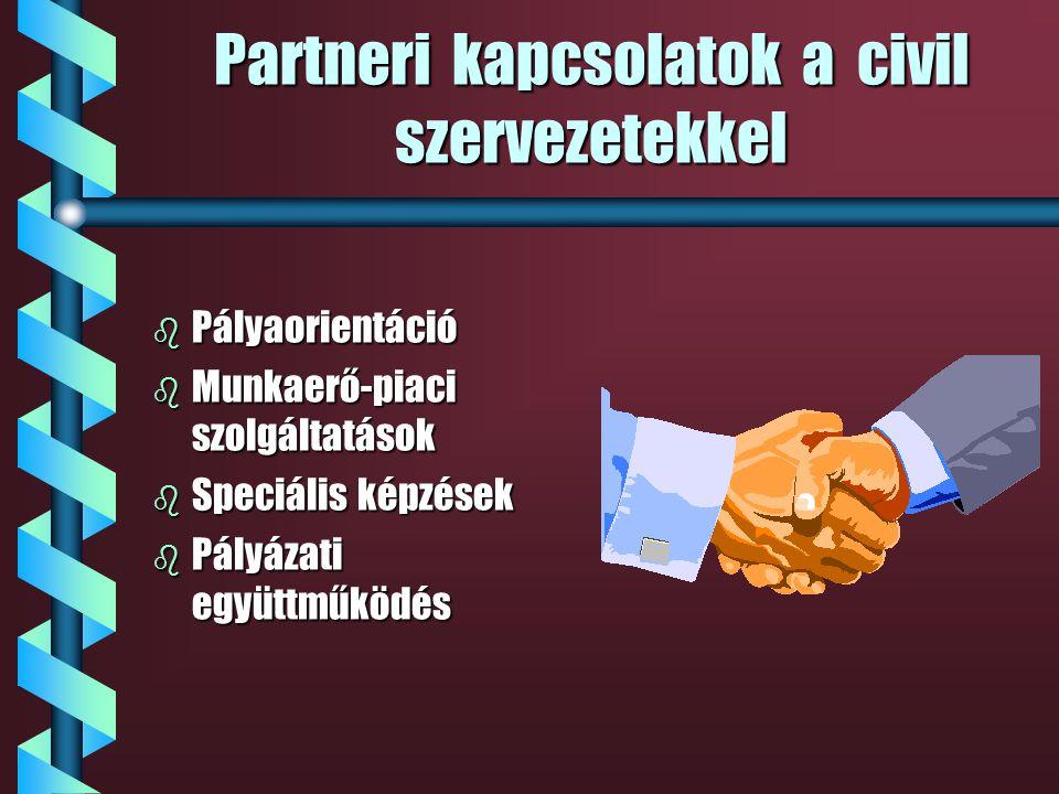 Partneri kapcsolatok képző intézményekkel, szervezetekkel b Pályázati együttműködés b Közös programfejlesztések b Közös képzések b Oktatók foglalkozta