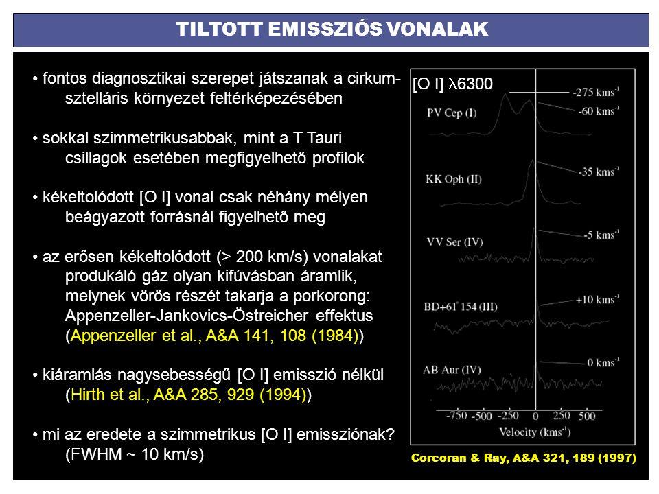 TILTOTT EMISSZIÓS VONALAK Corcoran & Ray, A&A 321, 189 (1997) fontos diagnosztikai szerepet játszanak a cirkum- sztelláris környezet feltérképezésében