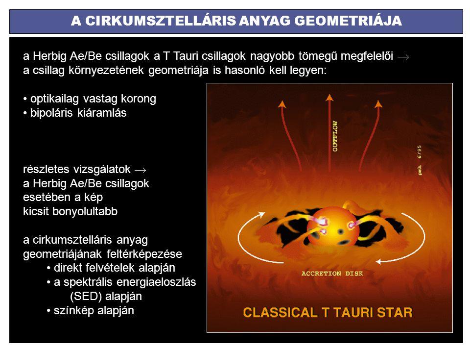 A CIRKUMSZTELLÁRIS ANYAG GEOMETRIÁJA a Herbig Ae/Be csillagok a T Tauri csillagok nagyobb tömegű megfelelői  a csillag környezetének geometriája is h