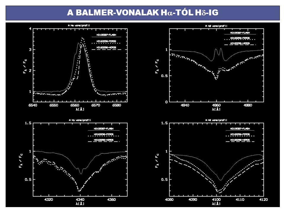 A BALMER-VONALAK H  -TÓL H  -IG