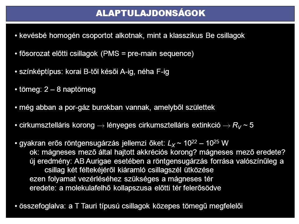 OPTIKAI ÉS UV ABSZORPCIÓS VONALAK komplex változások mind az optikai, mind az UV tartományban (Mg II, Fe II, Ca II) AB Aurigae Mg II UV vonalak kék szárnyában P = 45 h ± 6 h periódusú változás Fe II vonalaknál nincs egyértelmű periódus (Praderie et al., ApJ 303, 311 (1986)) Ca II K vonala esetében P = 32 h ± 4 h periódusú változás (Catala et al., ApJ 308, 791 (1986)) egyéb optikai abszorpciós vonalaknál a változások időskálája: 20 m – 10 h (Catala et al., A&A 319, 176 (1997)) HD 163296 hasonló periódusok az Mg II és a Ca II K vonalakra (Catala et al., A&A 221, 273 (1989)) gyors profilváltozások (  NRP) (Baade & Stahl, A&A 209, 268 (1989)) magyarázat: Ca II K: rotációs periódus Mg II: diff.