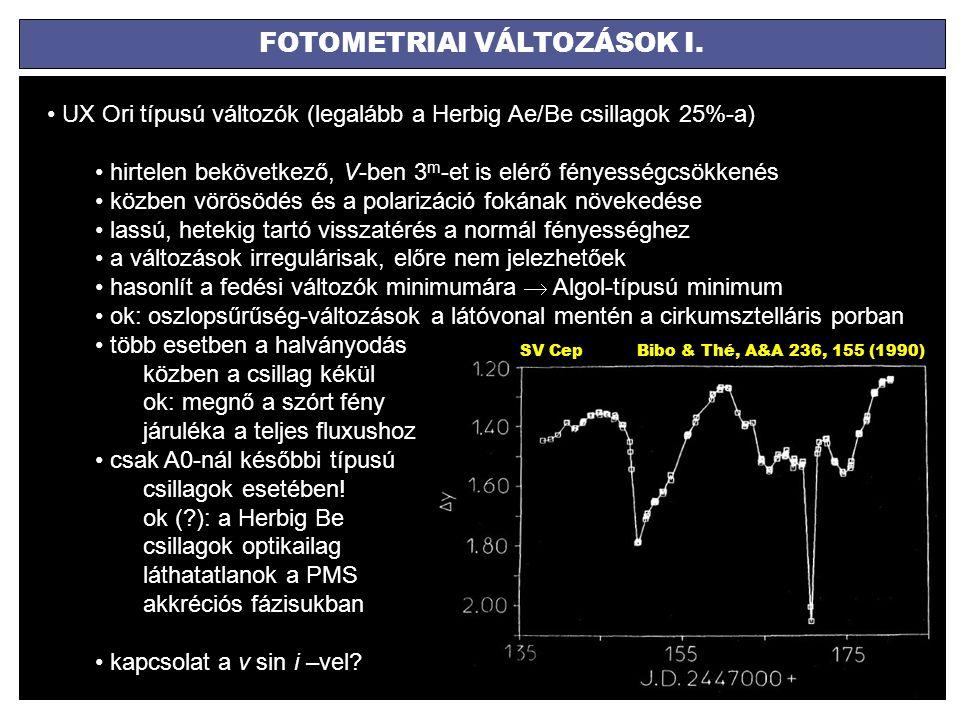 SPEKTROSZKÓPIAI TÖRTÉNET a spektrum első leírása optikai tartományban Merwill és társai által ('30-as évek): a Balmer-vonalak emisszióban keskeny abszorpciós maggal számos, alacsonyan ionizált fémvonal jelenléte jelentős változások a vonalak intenzitásában és pozícióiban is részletes spektroszkópiai vizsgálatok a '80-as évektől kezdődően H  vonalprofil változás (P Cygni II  P Cygni III) periodikus változások: Mg II UV rezonancia doublett és Ca II K vonal P Mg II = 50 h ± 8 h, P Ca II K = 35 h ± 5 h (Catala et al., A&A 221, 273 (1989)) Ca II K: a csillag rotációs periódusa Mg II: a cirkumsztelláris burok differenciális rotációjakor a kromoszférikus csillagszélben keletkeznek fotoszférikus Si II és Mg II vonalak (Baade & Stahl, A&A 209, 268 (1989)): gyors vonalprofil változások nincsenek periodicitásra utaló jelek H  és H  vizsgálatok (Pogodin, A&A 282, 141 (1994)): vonalprofilváltozások a néhány órától néhány napig terjedő időskálán burok modell: egy aktív terület a csillaghoz közel  egyenlítői csillagszél egy külső, közelítőleg konstans héj