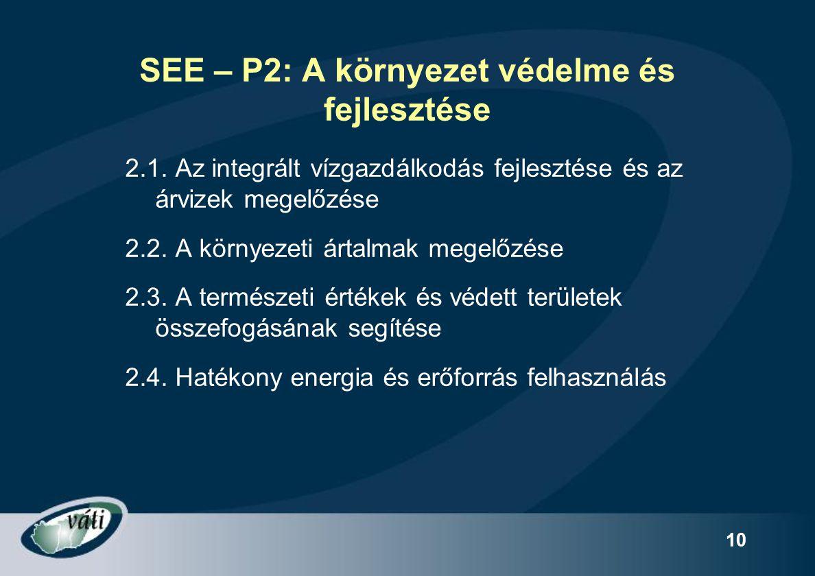 10 SEE – P2: A környezet védelme és fejlesztése 2.1. Az integrált vízgazdálkodás fejlesztése és az árvizek megelőzése 2.2. A környezeti ártalmak megel