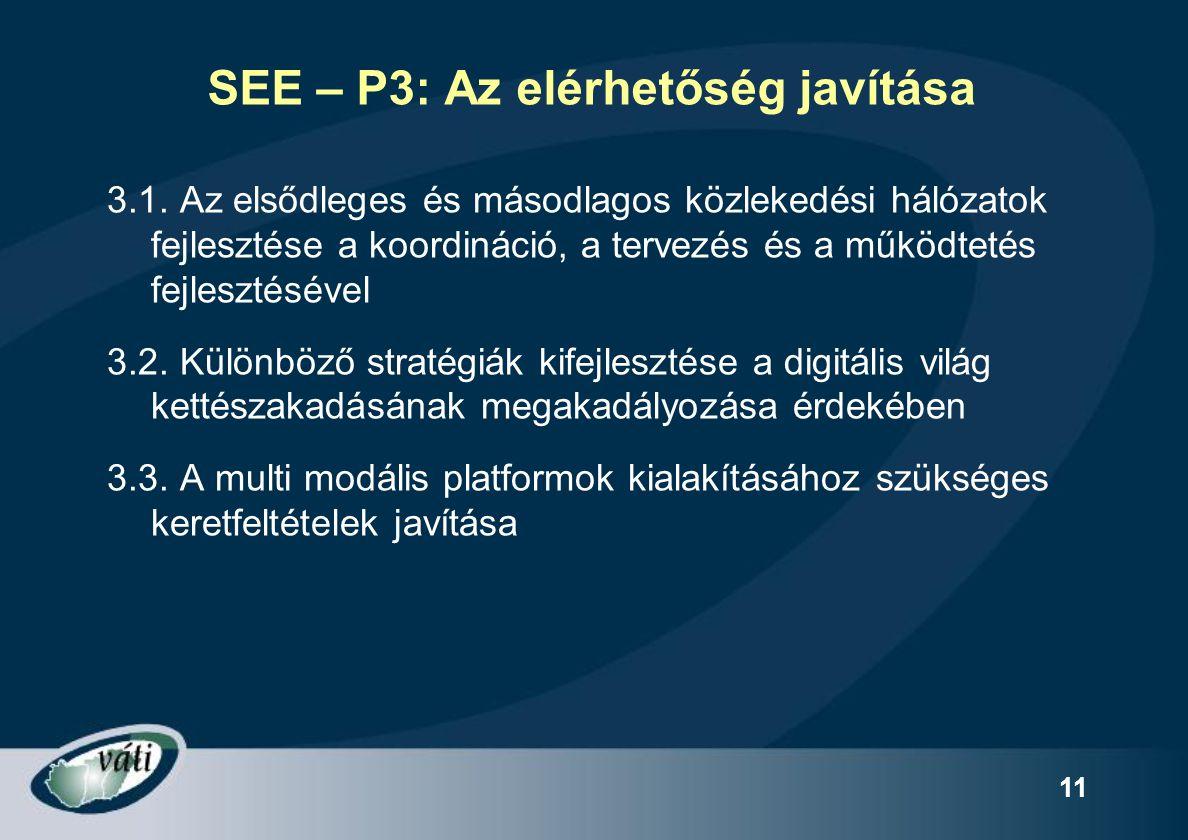11 SEE – P3: Az elérhetőség javítása 3.1. Az elsődleges és másodlagos közlekedési hálózatok fejlesztése a koordináció, a tervezés és a működtetés fejl