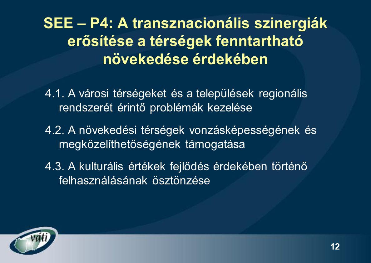 12 SEE – P4: A transznacionális szinergiák erősítése a térségek fenntartható növekedése érdekében 4.1. A városi térségeket és a települések regionális