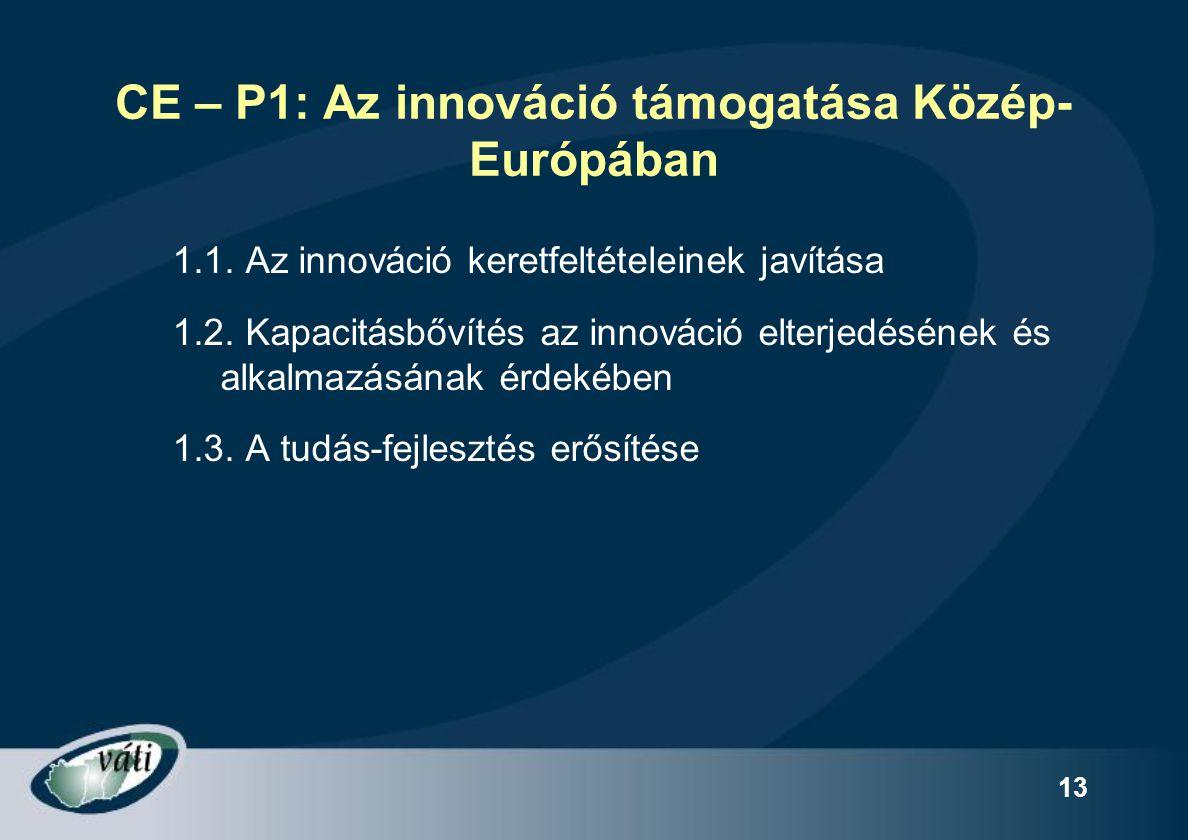 13 CE – P1: Az innováció támogatása Közép- Európában 1.1. Az innováció keretfeltételeinek javítása 1.2. Kapacitásbővítés az innováció elterjedésének é