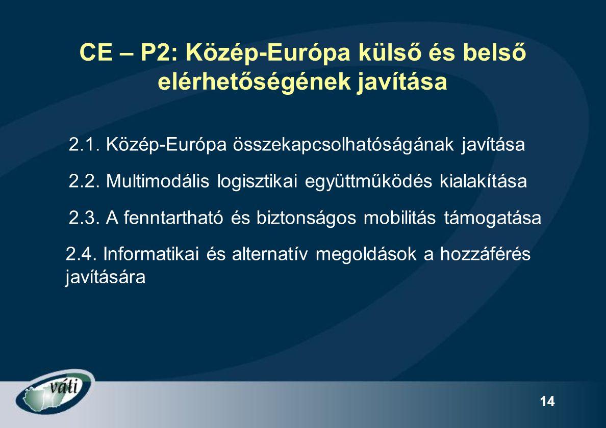 14 CE – P2: Közép-Európa külső és belső elérhetőségének javítása 2.1. Közép-Európa összekapcsolhatóságának javítása 2.2. Multimodális logisztikai együ