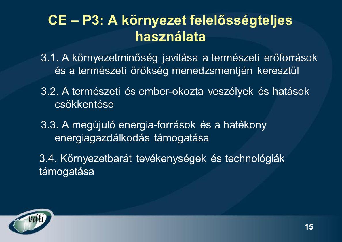 15 CE – P3: A környezet felelősségteljes használata 3.1. A környezetminőség javítása a természeti erőforrások és a természeti örökség menedzsmentjén k
