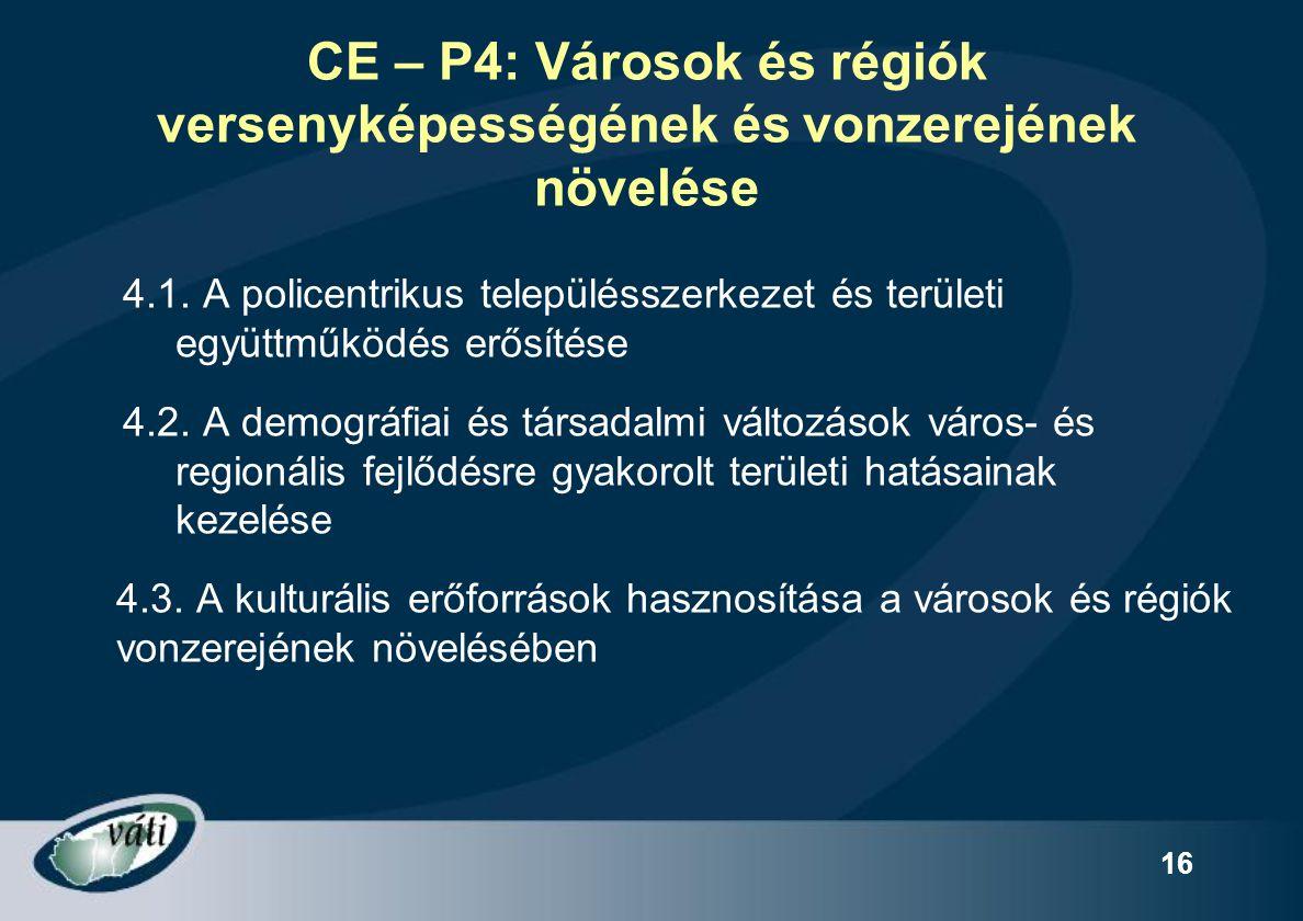 16 CE – P4: Városok és régiók versenyképességének és vonzerejének növelése 4.1. A policentrikus településszerkezet és területi együttműködés erősítése