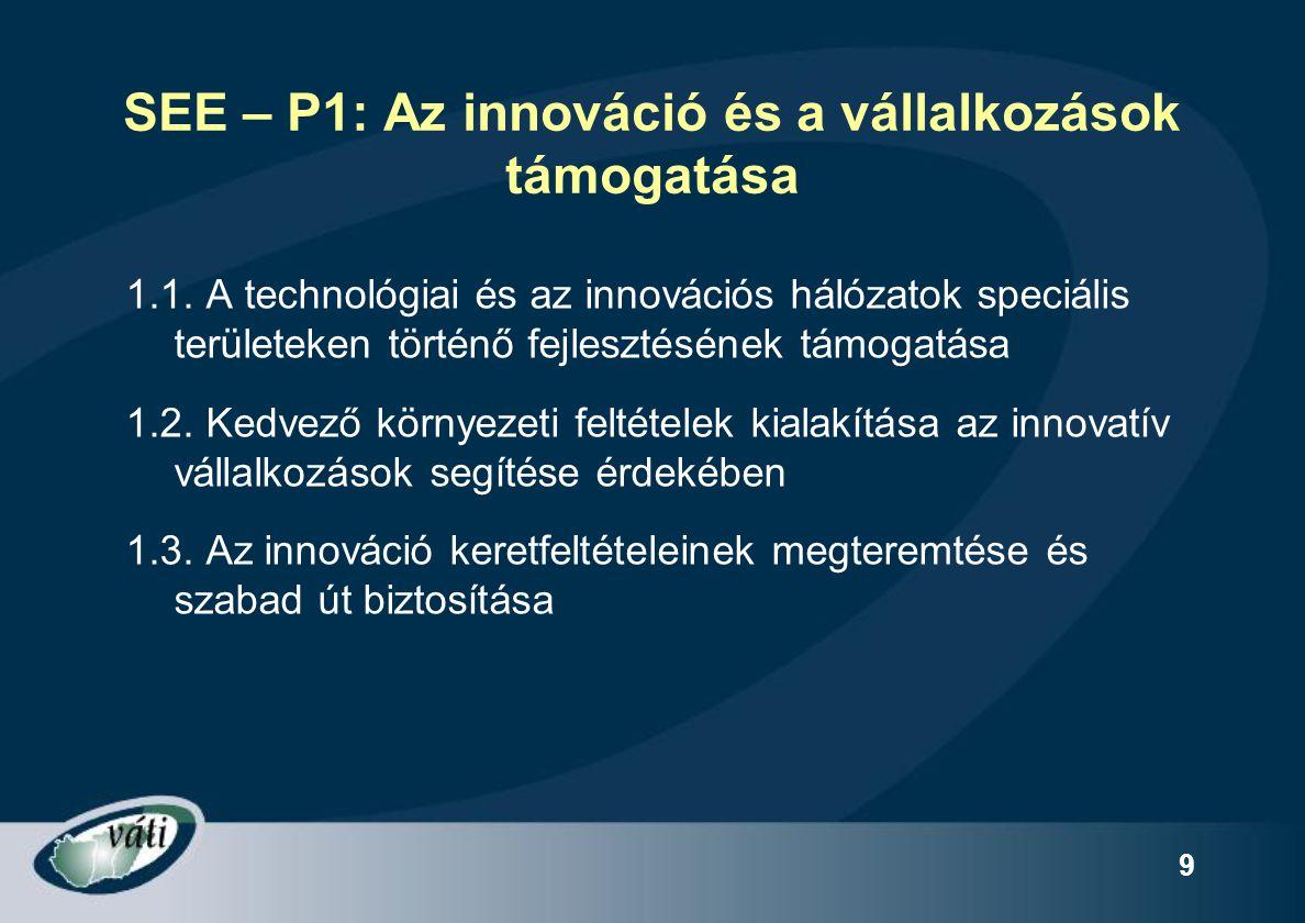 9 SEE – P1: Az innováció és a vállalkozások támogatása 1.1. A technológiai és az innovációs hálózatok speciális területeken történő fejlesztésének tám