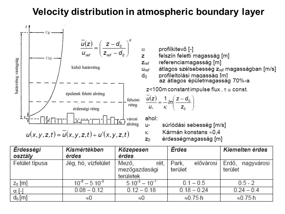 z<100m constant impulse flux,   const. Velocity distribution in atmospheric boundary layer