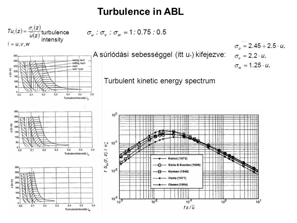 Turbulence in ABL turbulence intensity A súrlódási sebességgel (itt u * ) kifejezve: Turbulent kinetic energy spectrum